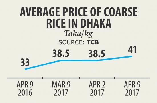 Rice price rises in greater Sylhet region